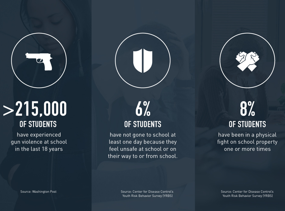 School-safety-Infographic